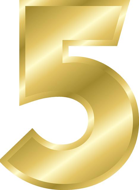 Top 5 Business Resources Retail Details Blog